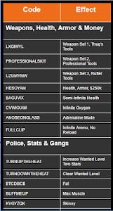 screenshot of Cheat Code for GTA SanAndreas version 1.0.1