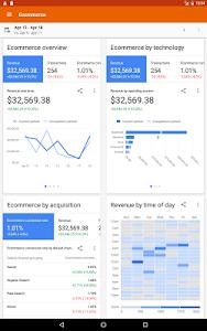 Download Google Analytics 3.8.6 APK