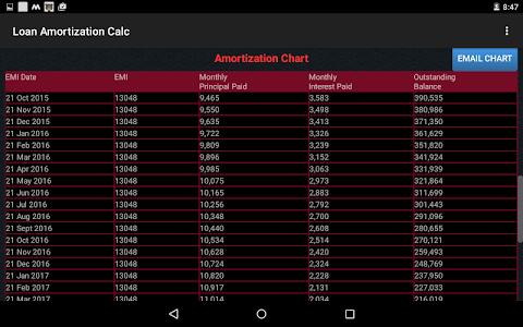 Download Loan/Mortgage EMI Calculator 1.2.1 APK