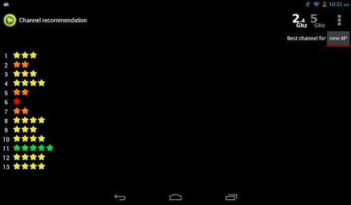 Download Wifi Analyzer 4.31 APK