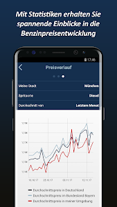 Download clever-tanken.de 5.2.7 APK